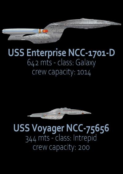 Comparazione tra nave a lungo raggio Enterprise classe Galaxy e nave a medio raggio Voyager classe Intrepid.